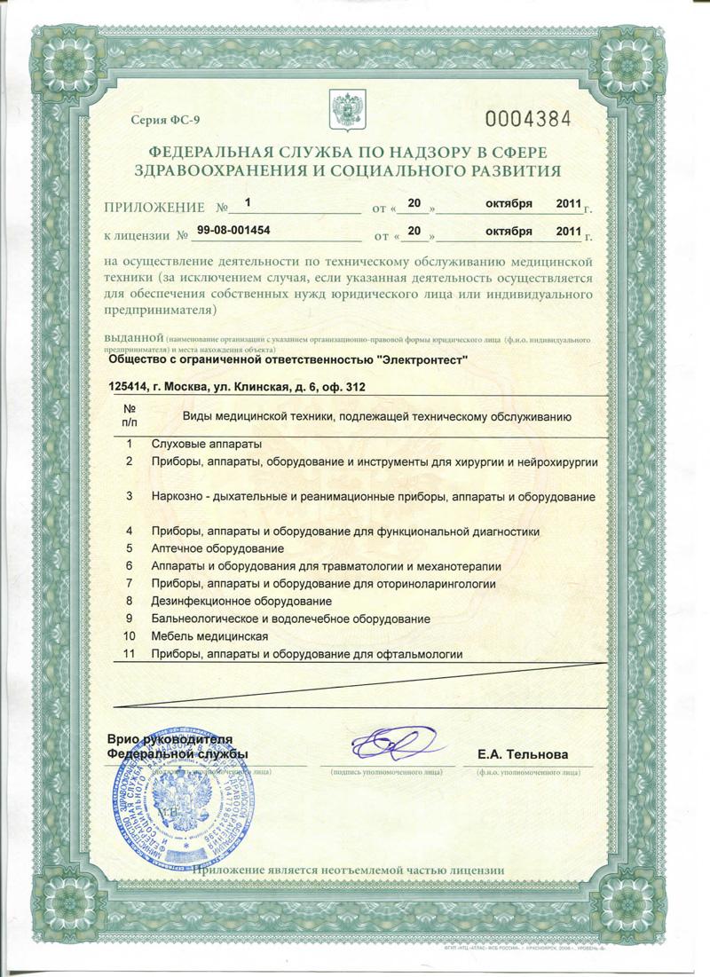 Поликлиники района фили-давыдково